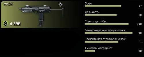 пистолет-пулемет mm28