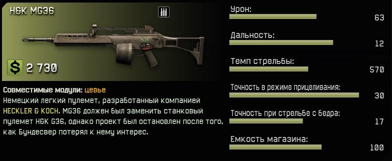 H&K MG36 (MG84)